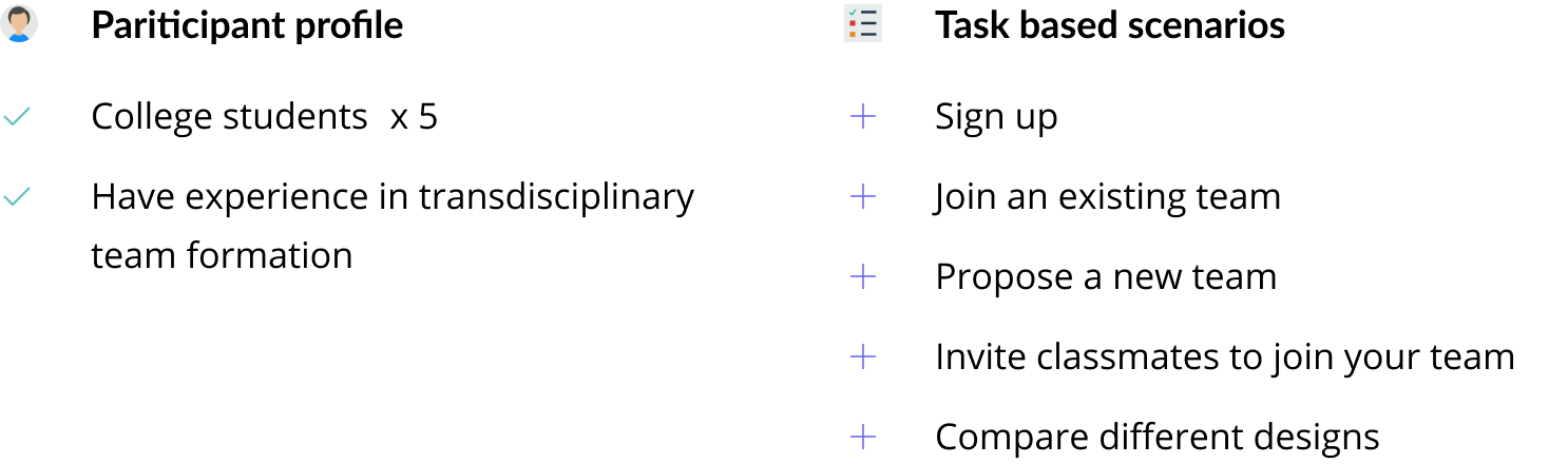 fig15_usability testing