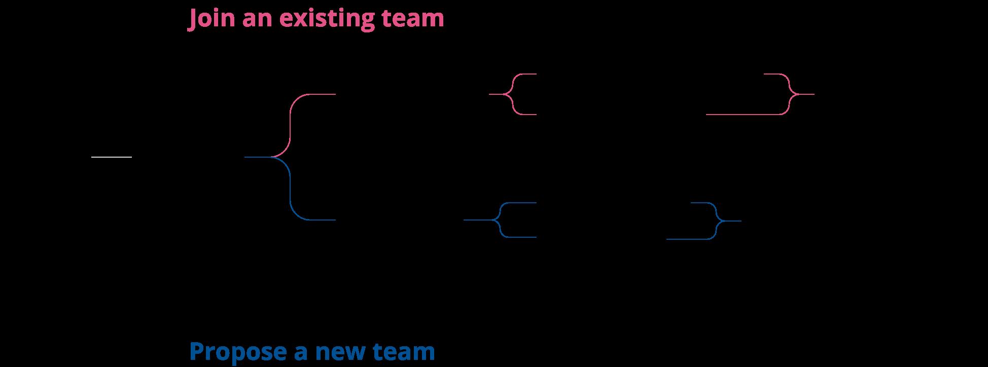 fig9_user task
